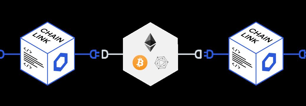 Chainlink Partnership List – Enclave
