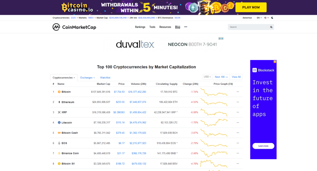 coinrankings
